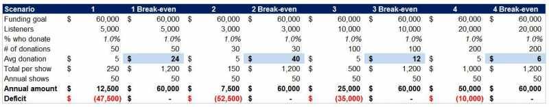 MacroVoicesValue-for-Value.JPG